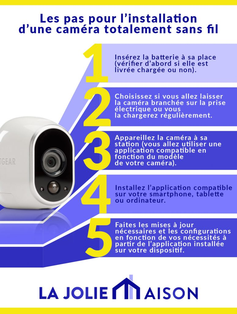 Comment installer une caméra sans fil